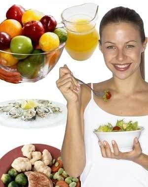 Рейтинг лучших диет из США